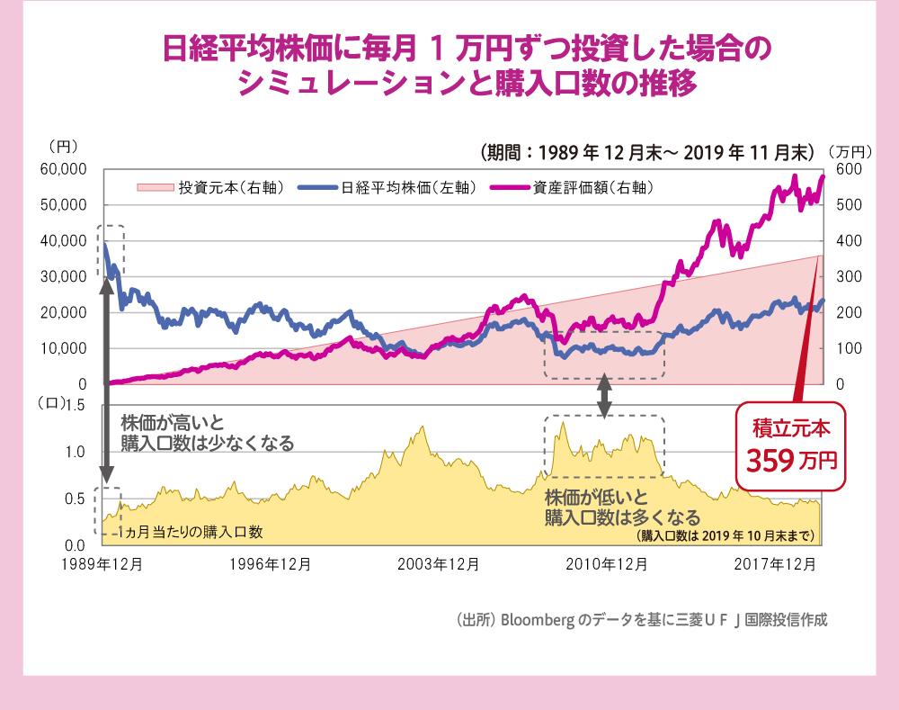 銀行 株価 中央 山梨 (株)山梨中央銀行【8360】:株式/株価